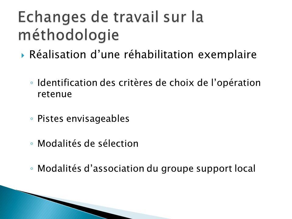 Réalisation dune réhabilitation exemplaire Identification des critères de choix de lopération retenue Pistes envisageables Modalités de sélection Moda