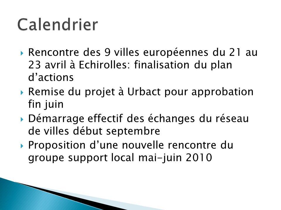 Rencontre des 9 villes européennes du 21 au 23 avril à Echirolles: finalisation du plan dactions Remise du projet à Urbact pour approbation fin juin D