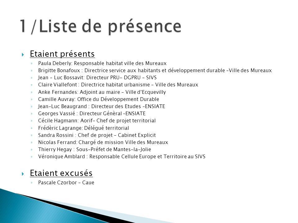 Etaient présents Paula Deberly: Responsable habitat ville des Mureaux Brigitte Bonafoux : Directrice service aux habitants et développement durable –V