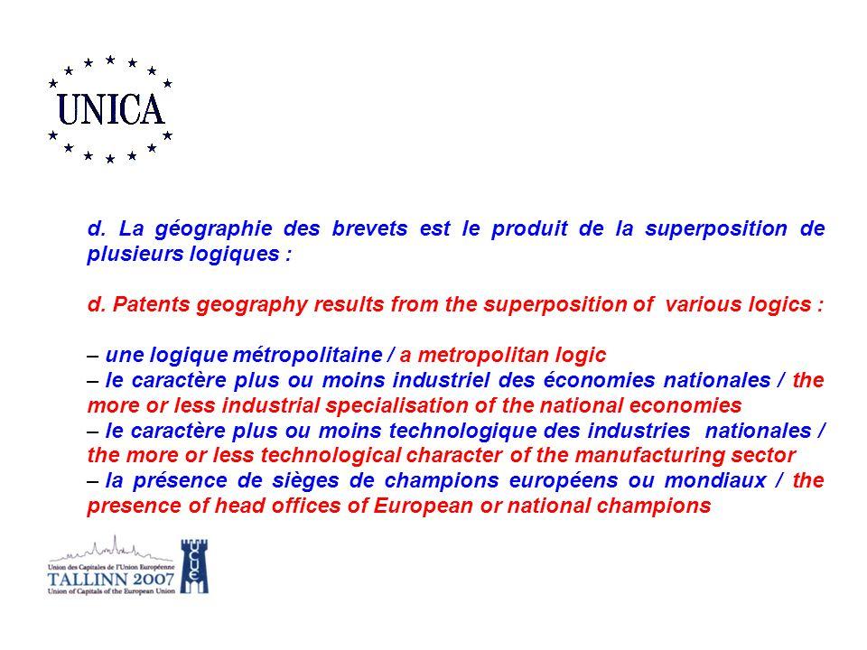 d. La géographie des brevets est le produit de la superposition de plusieurs logiques : d. Patents geography results from the superposition of various