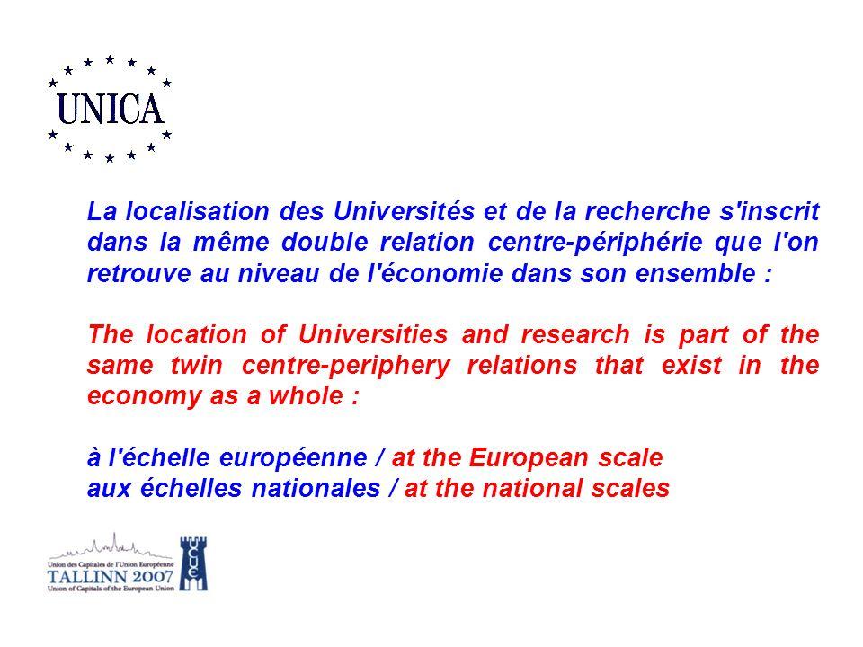 La localisation des Universités et de la recherche s'inscrit dans la même double relation centre-périphérie que l'on retrouve au niveau de l'économie
