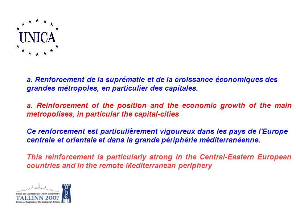 a. Renforcement de la suprématie et de la croissance économiques des grandes métropoles, en particulier des capitales. a. Reinforcement of the positio