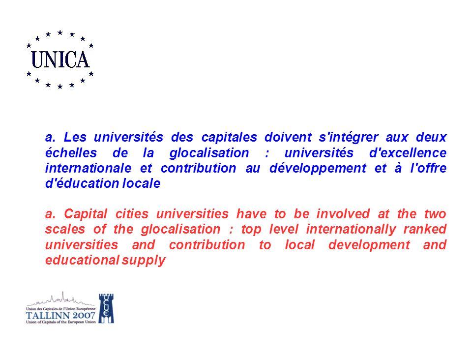 a. Les universités des capitales doivent s'intégrer aux deux échelles de la glocalisation : universités d'excellence internationale et contribution au