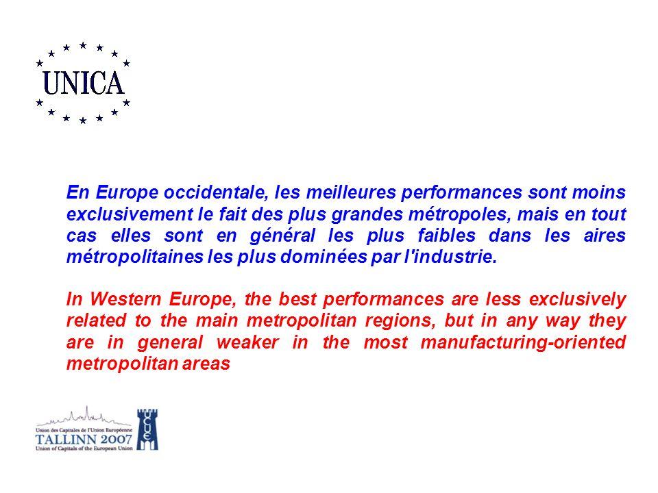 En Europe occidentale, les meilleures performances sont moins exclusivement le fait des plus grandes métropoles, mais en tout cas elles sont en généra