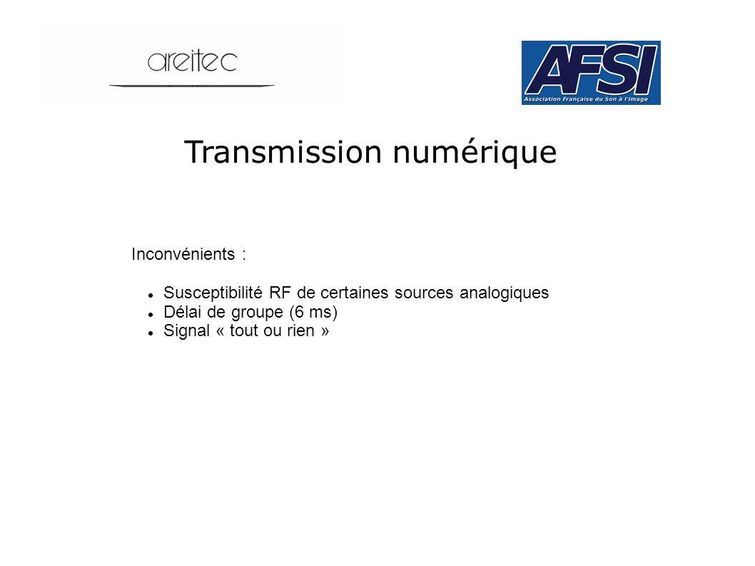 Transmission numérique Inconvénients : Susceptibilité RF de certaines sources analogiques Délai de groupe (6 ms) Signal « tout ou rien »