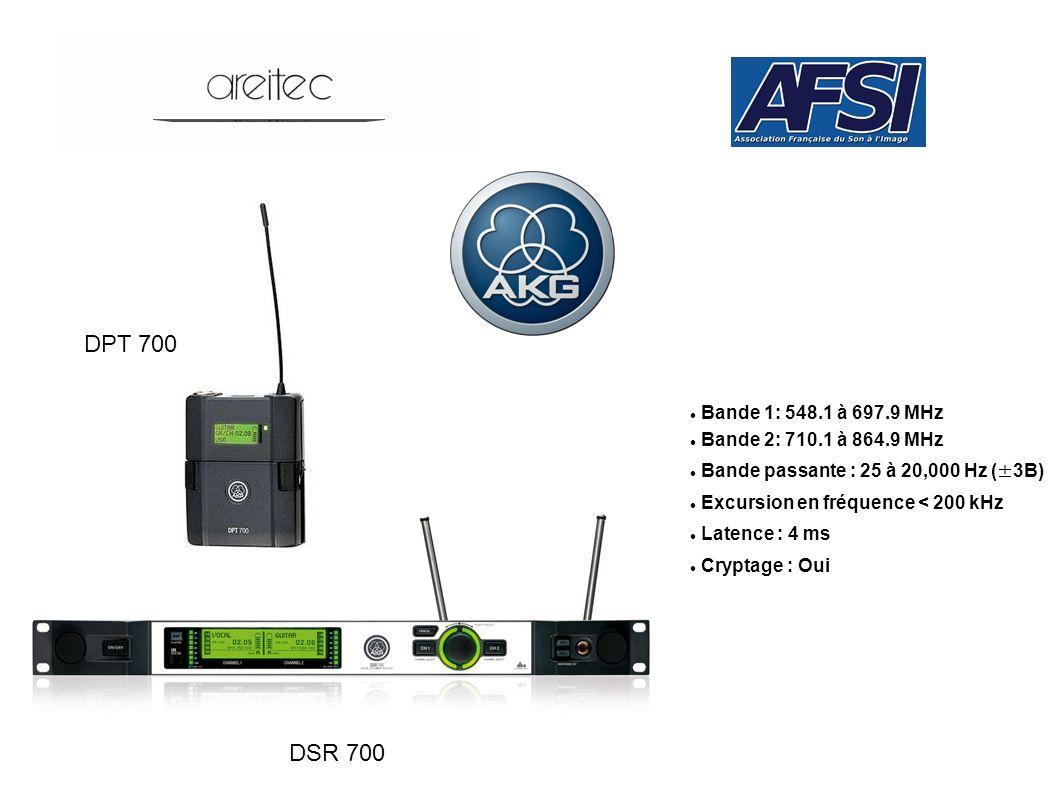 DPT 700 DSR 700 Bande 1: 548.1 à 697.9 MHz Bande 2: 710.1 à 864.9 MHz Bande passante : 25 à 20,000 Hz (±3B) Excursion en fréquence < 200 kHz Latence :