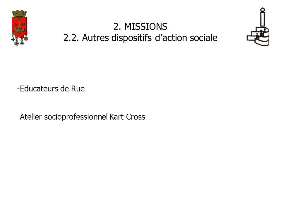 2. MISSIONS 2.2. Autres dispositifs daction sociale -Educateurs de Rue -Atelier socioprofessionnel Kart-Cross