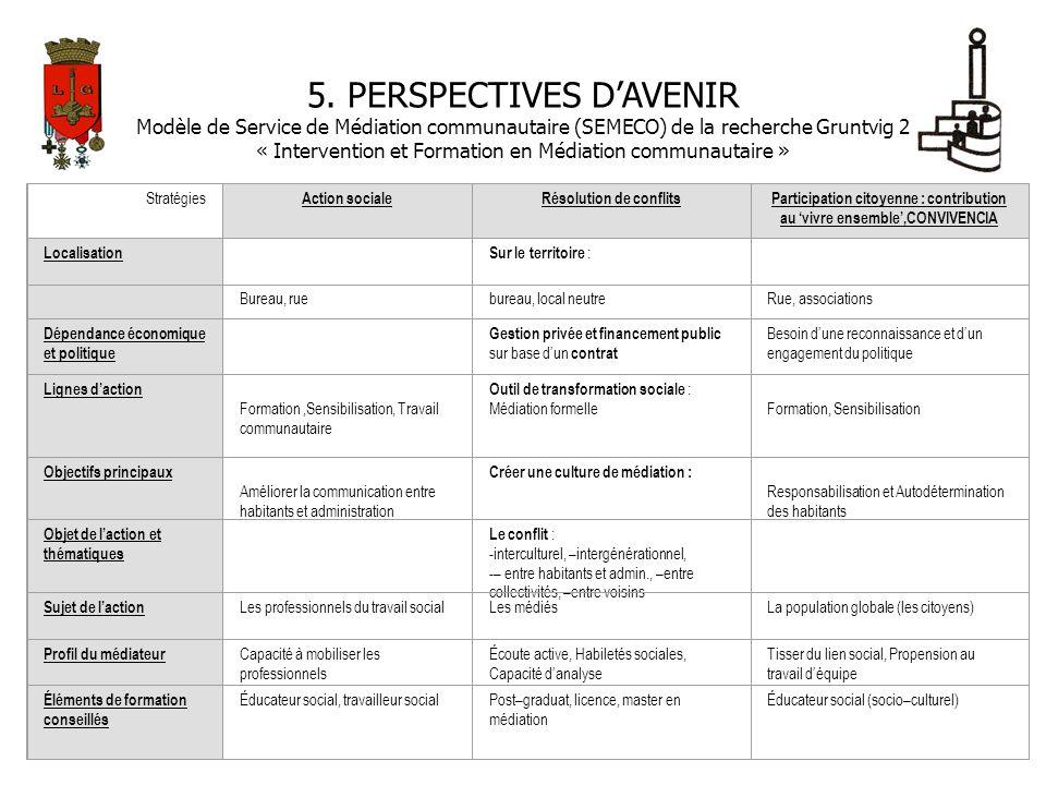 5. PERSPECTIVES DAVENIR Modèle de Service de Médiation communautaire (SEMECO) de la recherche Gruntvig 2 « Intervention et Formation en Médiation comm