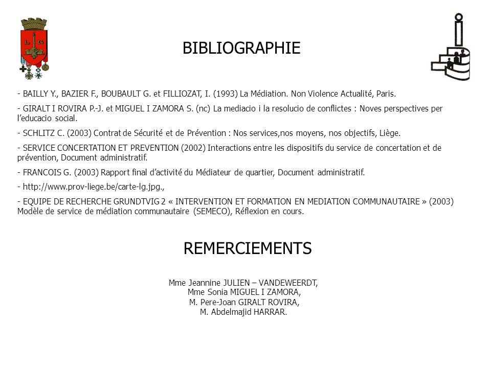 REMERCIEMENTS Mme Jeannine JULIEN – VANDEWEERDT, Mme Sonia MIGUEL I ZAMORA, M. Pere-Joan GIRALT ROVIRA, M. Abdelmajid HARRAR. BIBLIOGRAPHIE - BAILLY Y