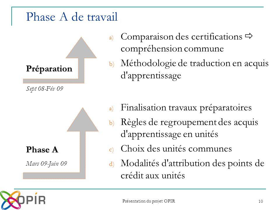 Présentation du projet OPIR 10 Phase A de travail a) Comparaison des certifications compréhension commune b) Méthodologie de traduction en acquis d'ap
