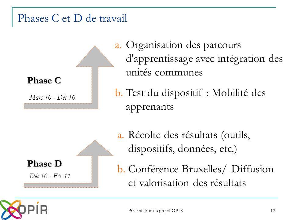 Présentation du projet OPIR 12 Phases C et D de travail Phase C Mars 10 - Déc 10 a.Organisation des parcours d'apprentissage avec intégration des unit