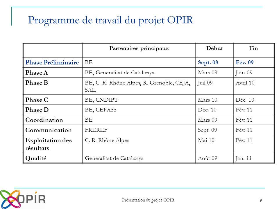 Présentation du projet OPIR 9 Programme de travail du projet OPIR Partenaires principauxDébutFin Phase Préliminaire BESept. 08Fév. 09 Phase A BE, Gene
