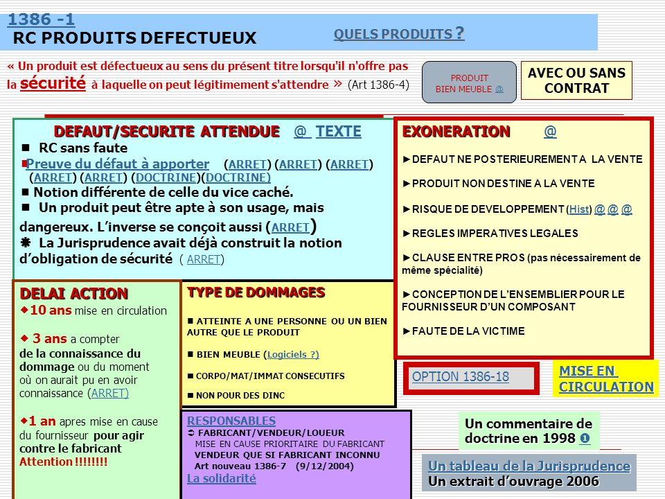 1386 -1 1386 -1 RC PRODUITS DEFECTUEUX DEFAUT/SECURITE ATTENDUE DEFAUT/SECURITE ATTENDUE @ TEXTE@ TEXTE RC sans faute Preuve du défaut à apporter (ARR