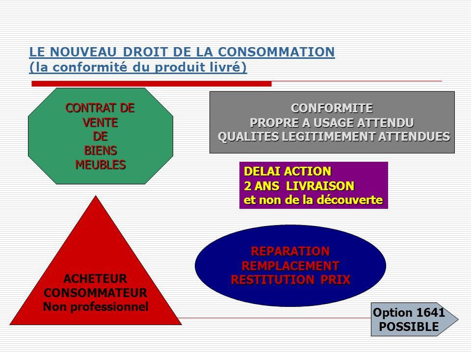 LE NOUVEAU DROIT DE LA CONSOMMATION (la conformité du produit livré) CONTRAT DE VENTEDEBIENSMEUBLES ACHETEUR CONSOMMATEUR Non professionnel CONFORMITE