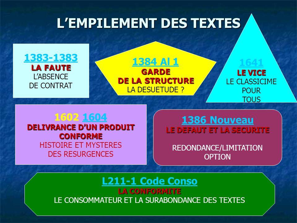 LEMPILEMENT DES TEXTES 1383-1383 LA FAUTE LABSENCE DE CONTRAT L211-1 Code Conso LA CONFORMITE LE CONSOMMATEUR ET LA SURABONDANCE DES TEXTES 1386 Nouve