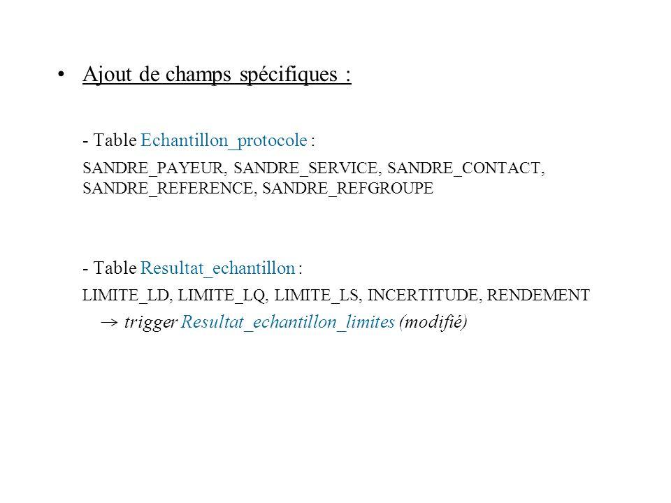 Ajout de champs spécifiques : - Table Echantillon_protocole : SANDRE_PAYEUR, SANDRE_SERVICE, SANDRE_CONTACT, SANDRE_REFERENCE, SANDRE_REFGROUPE - Tabl