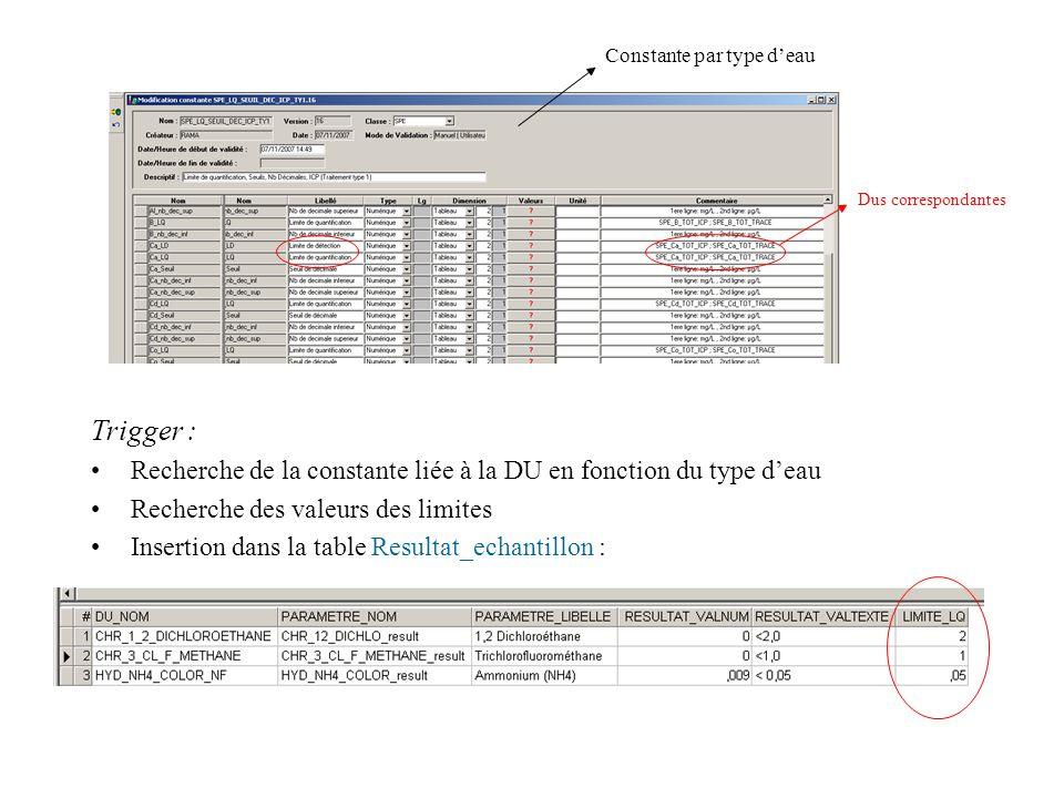 Trigger : Recherche de la constante liée à la DU en fonction du type deau Recherche des valeurs des limites Insertion dans la table Resultat_echantill