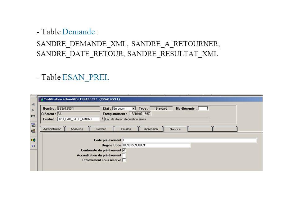 - Table Demande : SANDRE_DEMANDE_XML, SANDRE_A_RETOURNER, SANDRE_DATE_RETOUR, SANDRE_RESULTAT_XML - Table ESAN_PREL