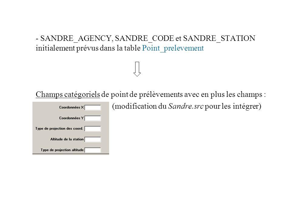 - SANDRE_AGENCY, SANDRE_CODE et SANDRE_STATION initialement prévus dans la table Point_prelevement Champs catégoriels de point de prélèvements avec en