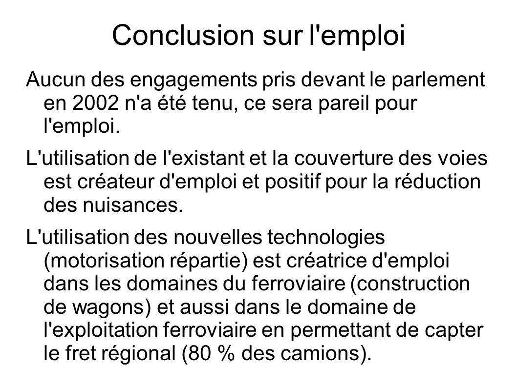Conclusion sur l emploi Aucun des engagements pris devant le parlement en 2002 n a été tenu, ce sera pareil pour l emploi.