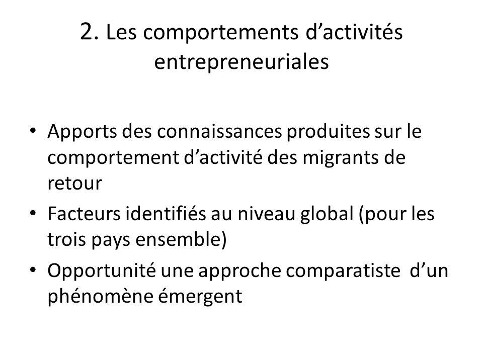 2. Les comportements dactivités entrepreneuriales Apports des connaissances produites sur le comportement dactivité des migrants de retour Facteurs id