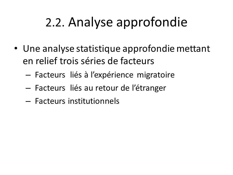 2.2. Analyse approfondie Une analyse statistique approfondie mettant en relief trois séries de facteurs – Facteurs liés à lexpérience migratoire – Fac