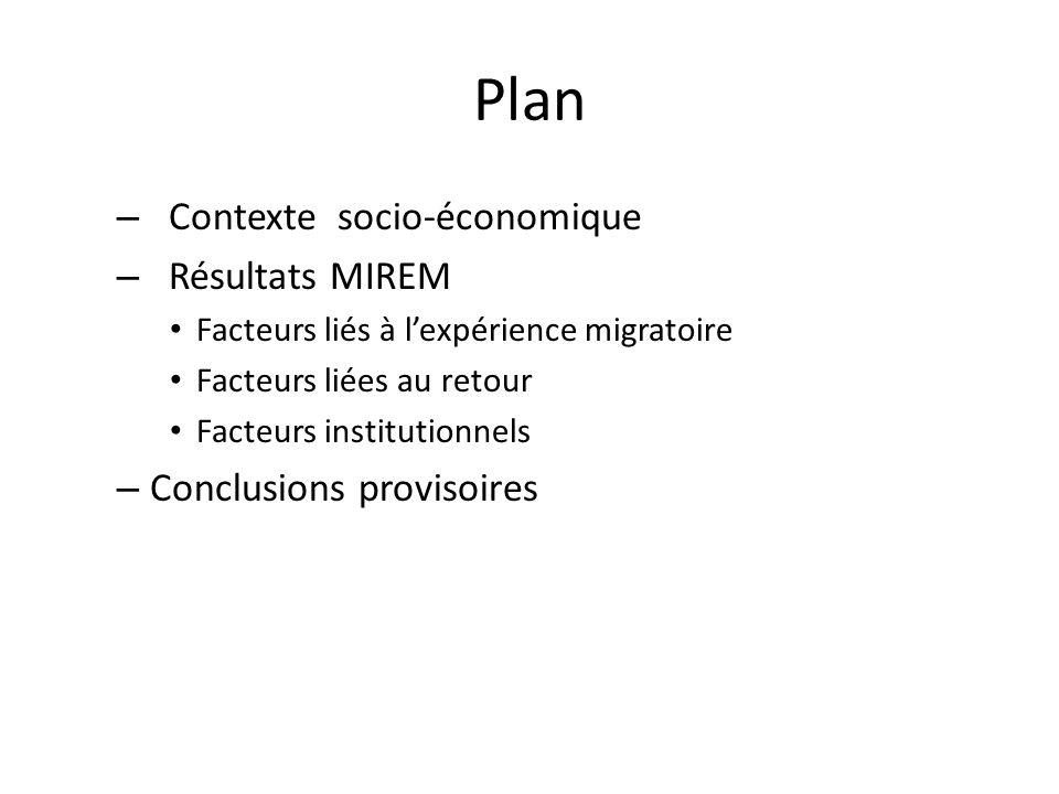 Plan – Contexte socio-économique – Résultats MIREM Facteurs liés à lexpérience migratoire Facteurs liées au retour Facteurs institutionnels – Conclusi