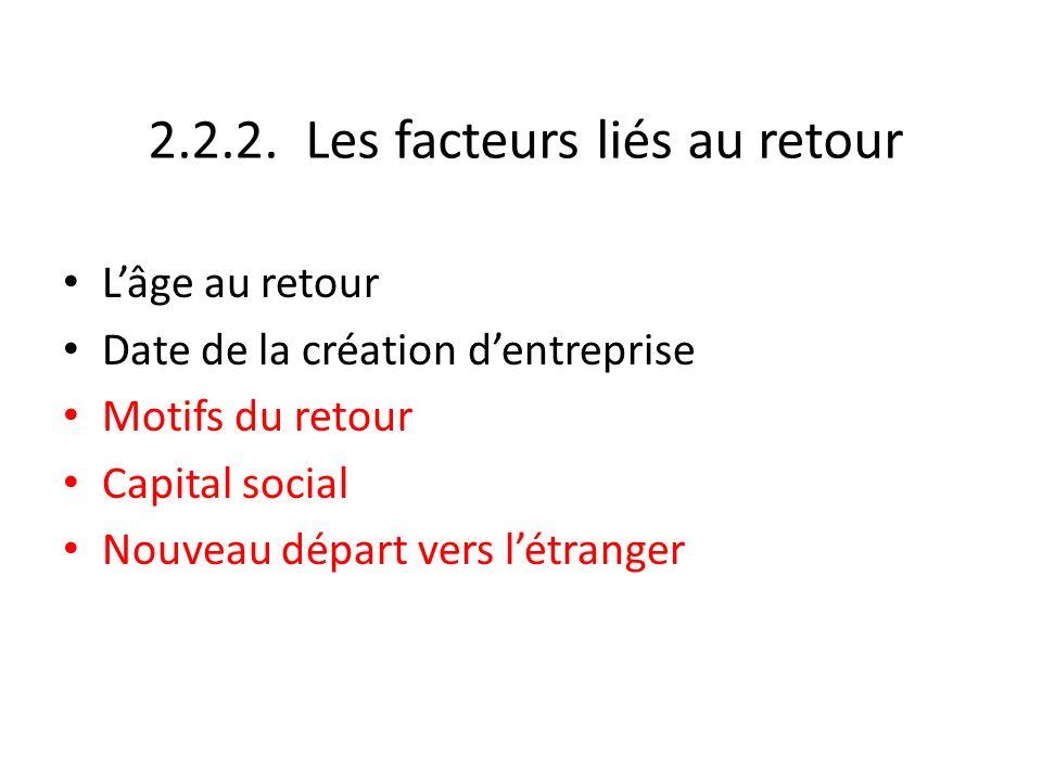 2.2.2. Les facteurs liés au retour Lâge au retour Date de la création dentreprise Motifs du retour Capital social Nouveau départ vers létranger