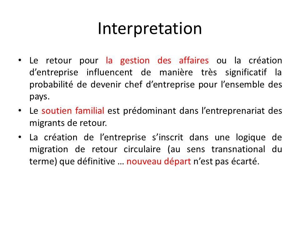Interpretation Le retour pour la gestion des affaires ou la création dentreprise influencent de manière très significatif la probabilité de devenir ch