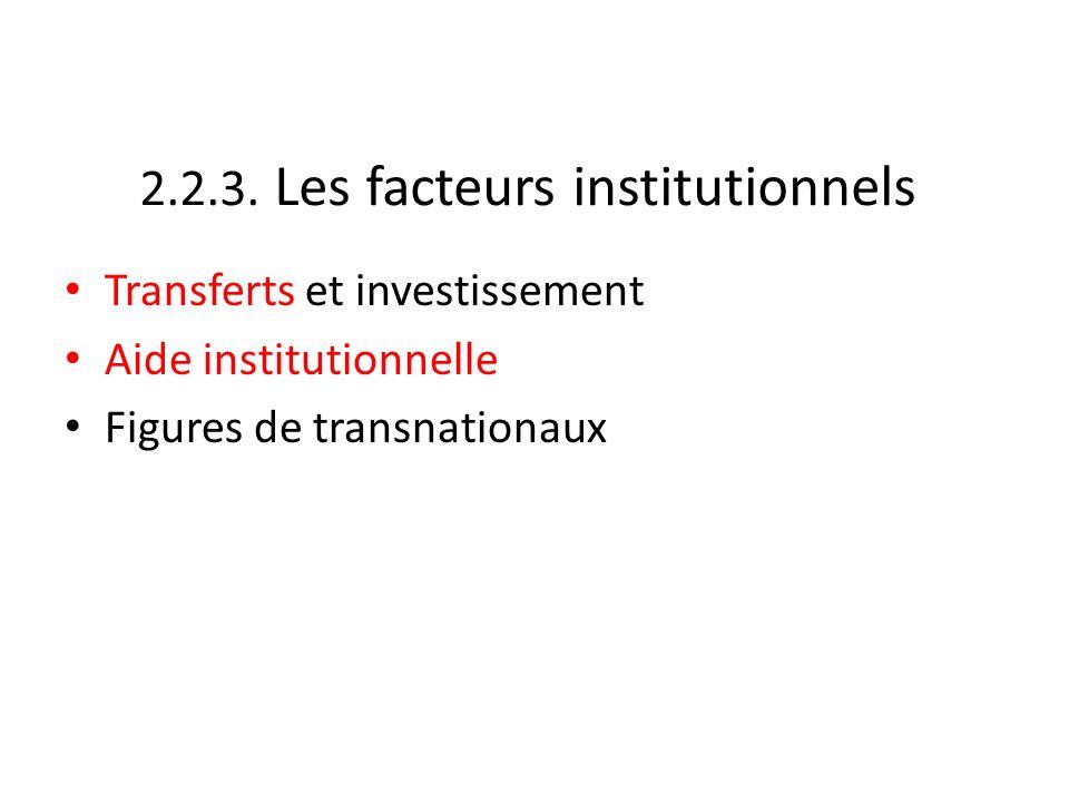 2.2.3. Les facteurs institutionnels Transferts et investissement Aide institutionnelle Figures de transnationaux