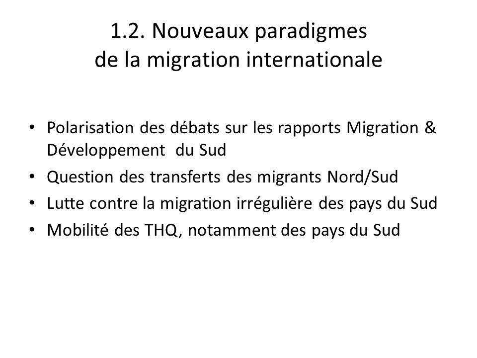 1.2. Nouveaux paradigmes de la migration internationale Polarisation des débats sur les rapports Migration & Développement du Sud Question des transfe