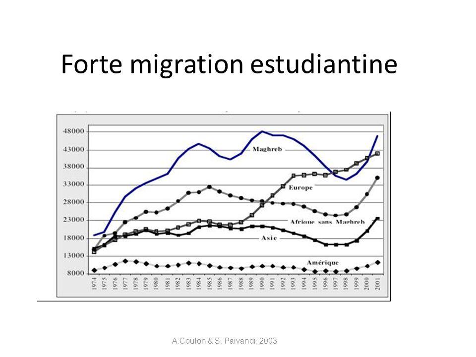 Forte migration estudiantine A.Coulon & S. Paivandi, 2003