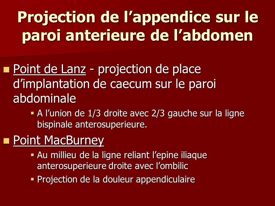Projection de lappendice sur le paroi anterieure de labdomen Point de Lanz - projection de place dimplantation de caecum sur le paroi abdominale Point