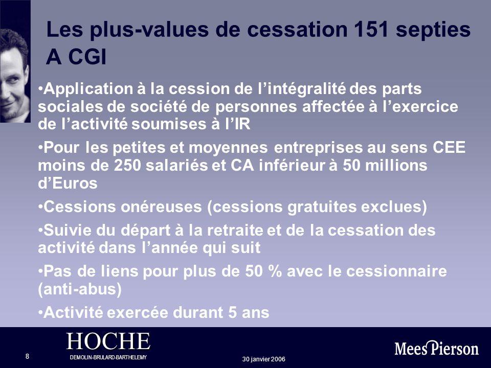 HOCHE DEMOLIN-BRULARD-BARTHELEMY 30 janvier 2006 19 Taxation du rendement des OPCVM Quelle est la base imposable .