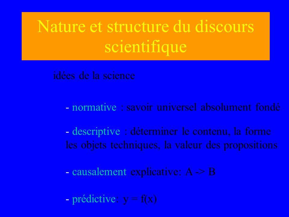 Nature et structure du discours scientifique idées de la science - normative : savoir universel absolument fondé - descriptive : déterminer le contenu