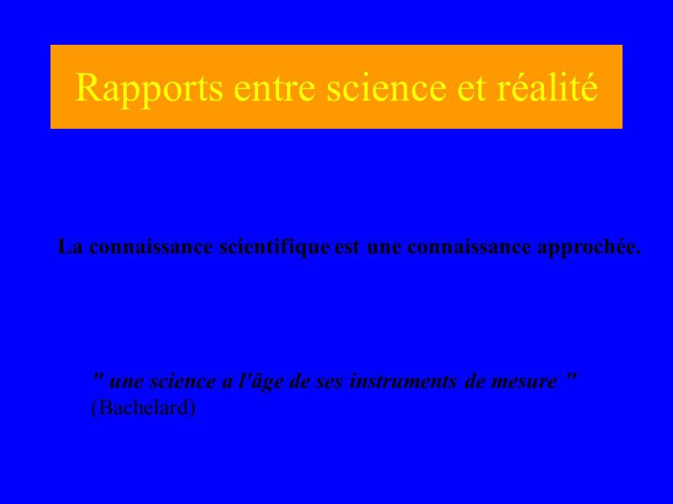 Rapports entre science et réalité La connaissance scientifique est une connaissance approchée.