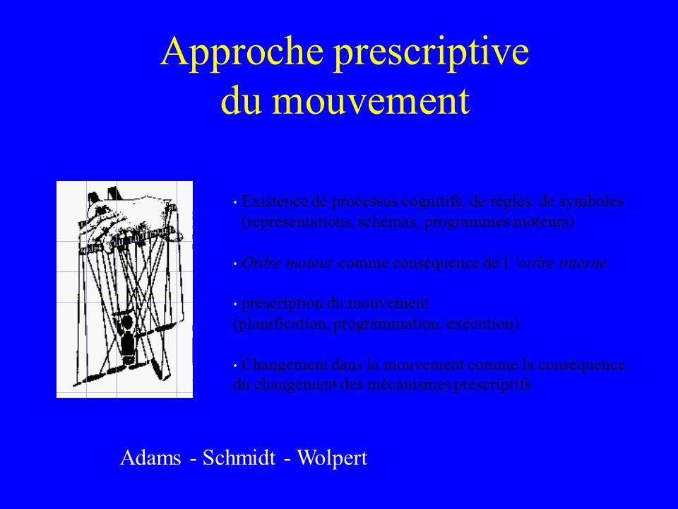 Approche prescriptive du mouvement Existence de processus cognitifs, de règles, de symboles (représentations, schémas, programmes moteurs) Ordre moteu