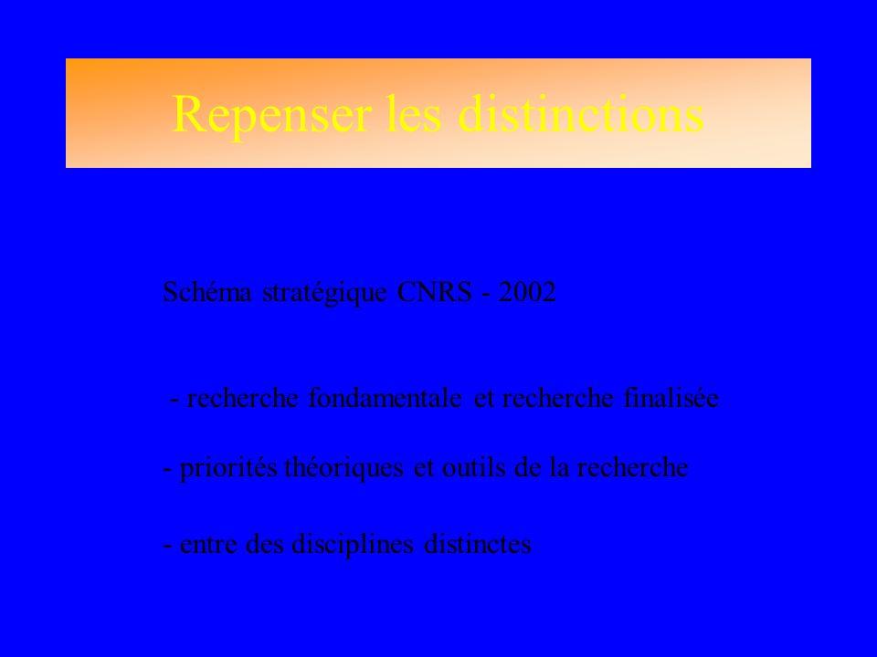 Schéma stratégique CNRS - 2002 - recherche fondamentale et recherche finalisée - priorités théoriques et outils de la recherche - entre des discipline