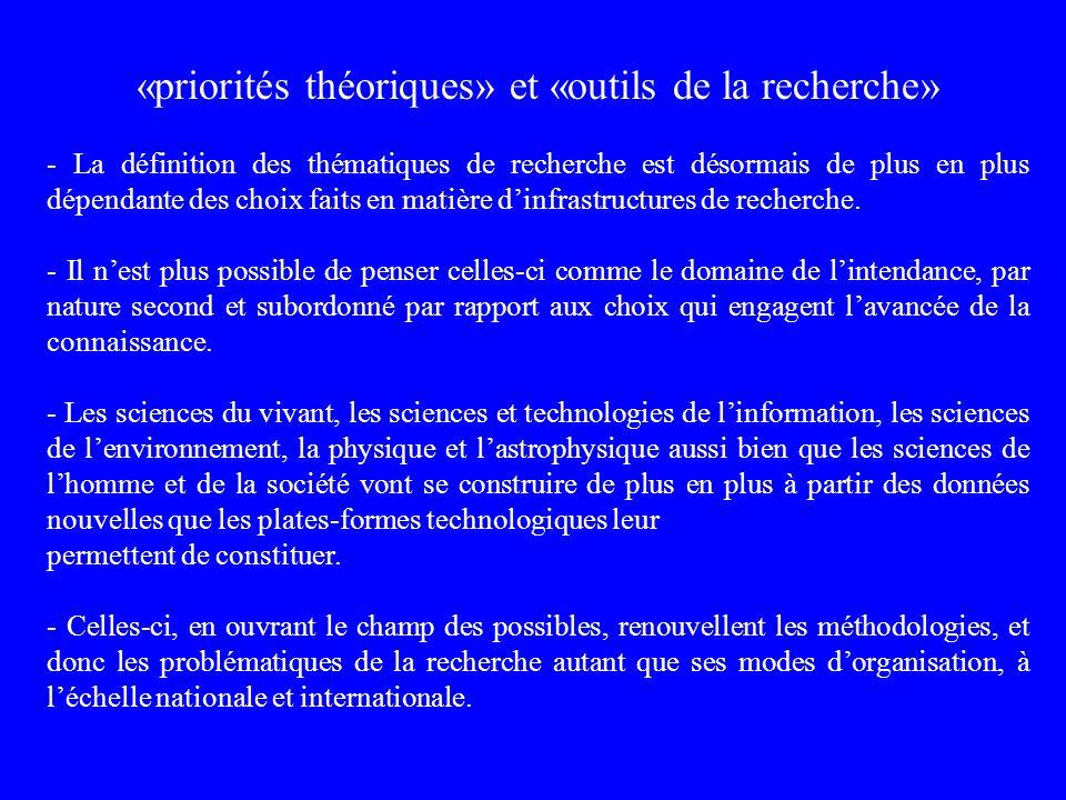 «priorités théoriques» et «outils de la recherche» - La définition des thématiques de recherche est désormais de plus en plus dépendante des choix fai