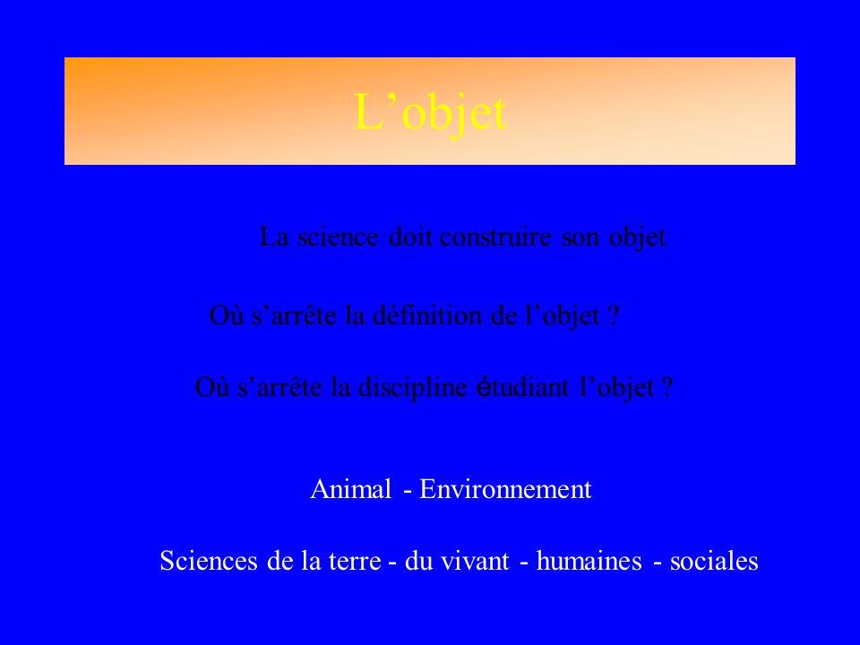Lobjet La science doit construire son objet Où sarrête la définition de lobjet ? Animal - Environnement Sciences de la terre - du vivant - humaines -