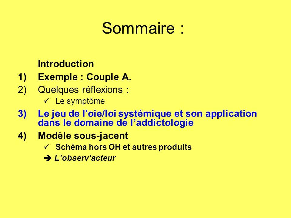 Sommaire : Introduction 1)Exemple : Couple A. 2)Quelques réflexions : Le symptôme 3)Le jeu de l'oie/loi systémique et son application dans le domaine