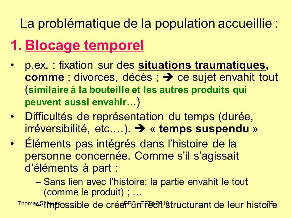 Thomas SchwabIPEC - EFTA 201022 La problématique de la population accueillie : 1.Blocage temporel p.ex. : fixation sur des situations traumatiques, co
