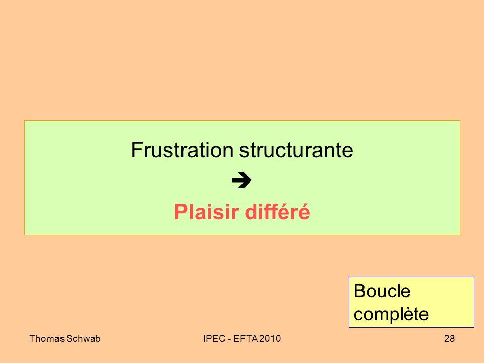 Thomas SchwabIPEC - EFTA 201028 Frustration structurante Plaisir différé Boucle complète