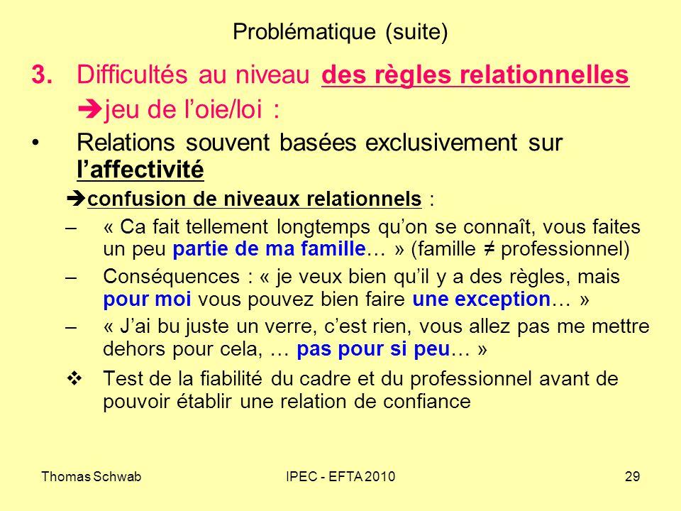 Thomas SchwabIPEC - EFTA 201029 Problématique (suite) 3.Difficultés au niveau des règles relationnelles jeu de loie/loi : Relations souvent basées exc