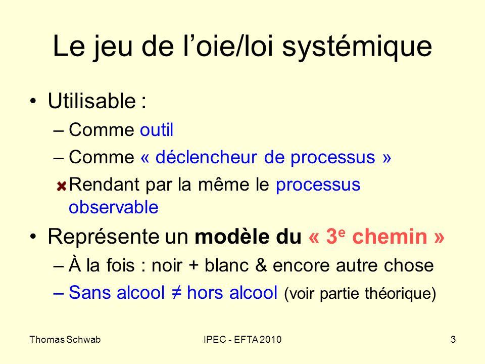 Thomas SchwabIPEC - EFTA 20103 Le jeu de loie/loi systémique Utilisable : –Comme outil –Comme « déclencheur de processus » Rendant par la même le proc
