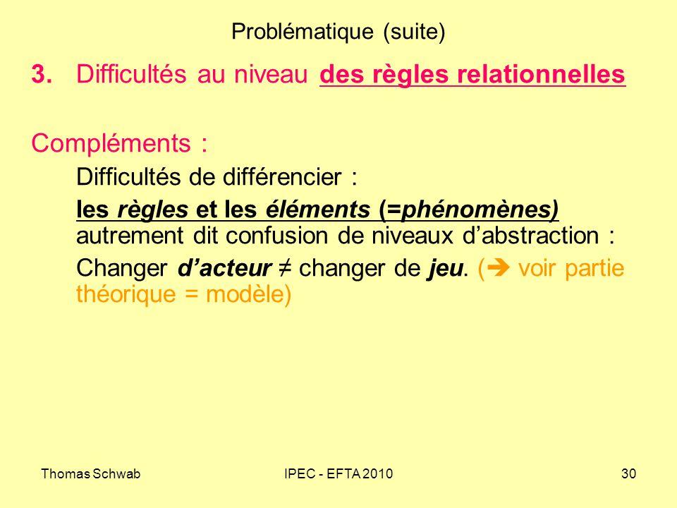Thomas SchwabIPEC - EFTA 201030 Problématique (suite) 3.Difficultés au niveau des règles relationnelles Compléments : Difficultés de différencier : le