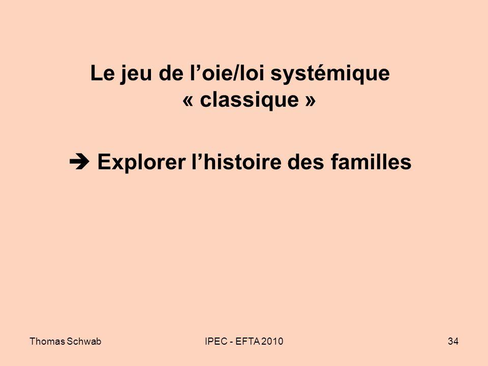 Thomas SchwabIPEC - EFTA 201034 Le jeu de loie/loi systémique « classique » Explorer lhistoire des familles
