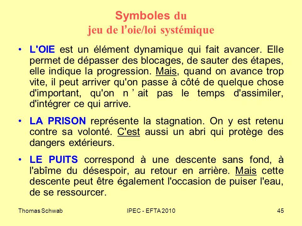 Thomas SchwabIPEC - EFTA 201045 Symboles du jeu de l oie/loi systémique L'OIE est un élément dynamique qui fait avancer. Elle permet de dépasser des b