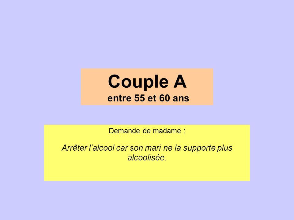 Couple A entre 55 et 60 ans Demande de madame : Arrêter lalcool car son mari ne la supporte plus alcoolisée.