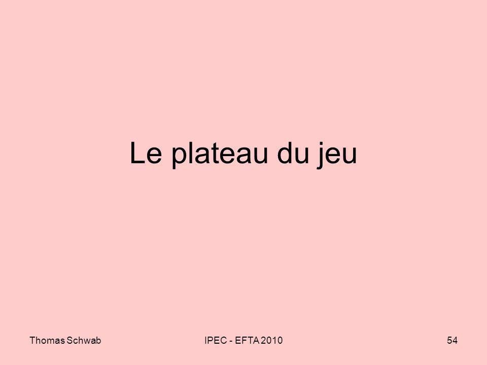 Thomas SchwabIPEC - EFTA 201054 Le plateau du jeu